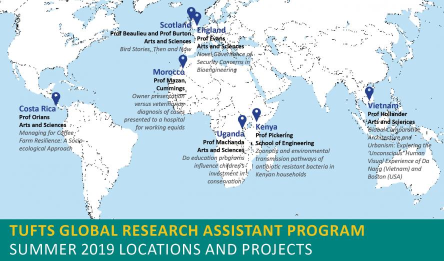 2019 Locations for Global Research Assistant Program (GRAP)